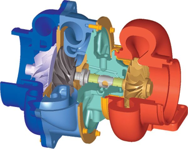 The Garrett LST (Low-Speed Turbo) uses two separate compressor wheels, driven by a single turbine. They are positioned in a first-stage, second-stage arrangement to achieve higher boost pressures from lower shaft speeds. This reduces compressor wheel stress for longer in-service life. The first-stage compressor wheel is aluminum while the second stage is made from titanium that will better withstand the high heat from the first-stage during second-stage compression. (Courtesy Honeywell Turbo Technologies)