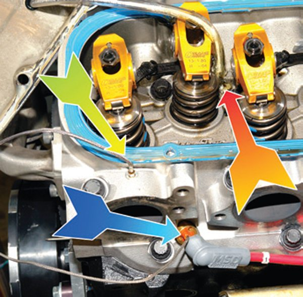 Fig. 11.2. The orange arrow shows the intake port pressure sensor. The green arrow is the equivalent for the exhaust. The blue arrow is the cylinder-pressure measuring sensor that is in the form of a spark plug.