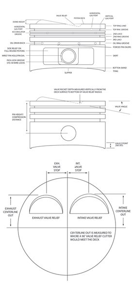 understanding piston speed in high performance engines the piston nomenclature diagram illustrates all the important piston features and dimensions note in particular the piston pin height or compression