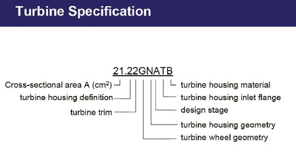 This chart defines what each position of the turbine nomenclature stands for in the K-series turbos. (Courtesy BorgWarner Turbo Systems)