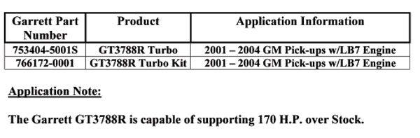 PowerMax Kits for the GM Duramax Diesel