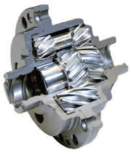 This cutaway illustration of the helical-style differential shows that all of the gears have a curved or helixed tooth profile. This helix produces some of the internal friction under load, which allows a torque difference across the outputs of the differential.(GKN Driveline)
