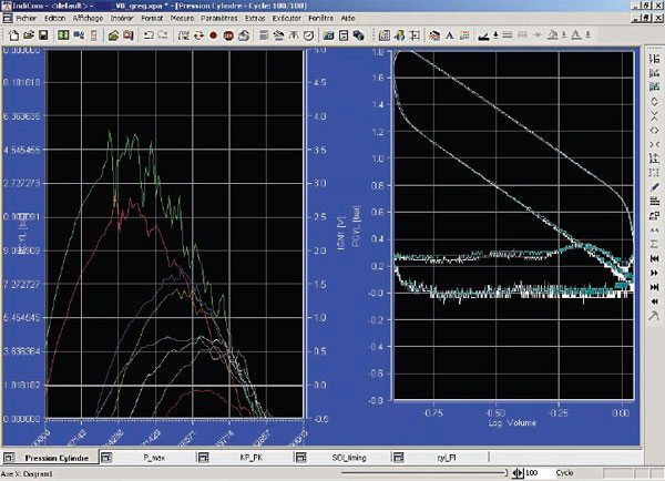 A closer look at the pressure trace shows the erratic nature of the cylinder pressure during knock.