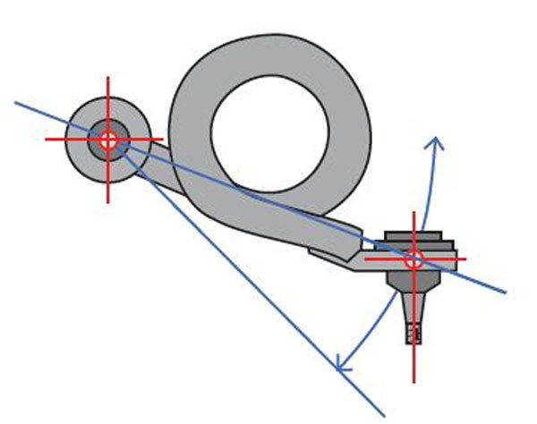 What if the arm is bent differently? There's still no difference, not even if you bend it into a complete loop. If the pickup points don't move, the geometry doesn't change.