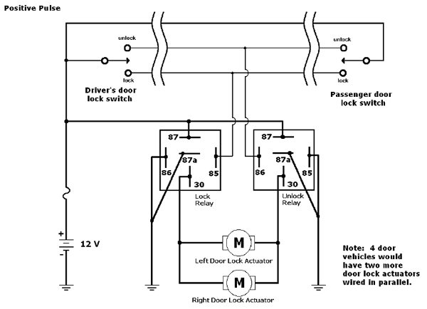 automotive power accessories and charging systems figure 5 2