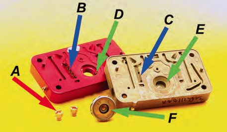 Other than highspeed bleeds, which are in the carb's main body, here are the components for calibrating the cruise and WOT mixture. Arrow A points to the main jets, which screw into the fuel bowl side of the metering block (not shown). B indicates the replaceable emulsion well jets in a race metering block. C (compare it to B) shows the emulsion calibration on a regular metering block. Note that there are only two holes here. D indicates the replaceable PVRC jetting. E shows a secondary metering block with no power valve usage. F is the power valve that locates in position D.