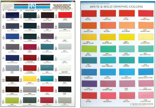 "How do you choose a new paint color for your car? Thousands are available. The auto paint store should have a large rack (or stack) of ""color paint chip"" books with small samples of all the colors used on domestic and foreign cars and trucks, going back several years. You can choose one of these colors, have the shop mix up a small amount (say, a pint) from the formula, and go home and spray it on something to see how you like it. Another alternative is to look at cars and trucks on the highway; if you see a color you like, note the brand and approximate age of the vehicle, and then look for that color in the books. Plus there are usually pages of ""custom colors,"" with formulas, and ""fleet colors"" (a whole page of different shades of red, or yellow, for example).  Or, a good paint shop can mix (or match) virtually any color you want, though you won't have a ""formula"" for ordering it again, later."