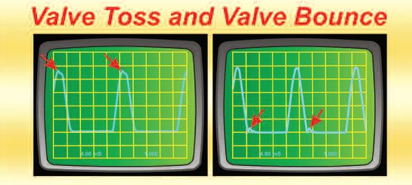 Here is what valve toss and valve bounce look like on the scope while being run on a Spintron test rig. Valve bounce within the RPM range used has to be avoided if output at that point is to be preserved.