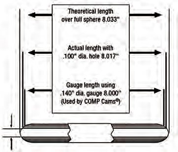 This illustration from Comp Cams shows the relative difference in length measurements. Note that the actual length, which is what you'd measure if using a long caliper, does not account for the full tip radius. In most cases, when you order custom pushrods simply tell the pushrod manufacturer that you're supplying the actual length. They can then adjust for the theoretical length. (Illustration Courtesy Comp Cams)
