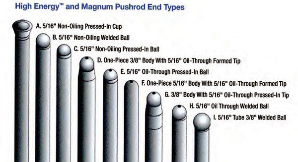 Pushrod tip styles differ depending on the application. Shown here are examples of Comp Cams magnum series. (Illustration Courtesy Comp Cams)