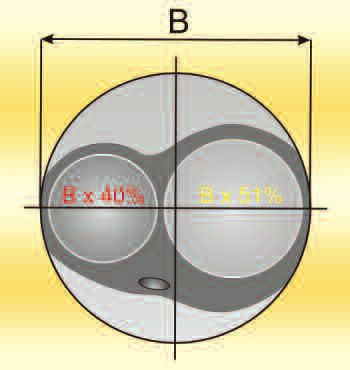Here are the typical valve proportions for a high-performance two-valve engine in terms of bore size. For engines with the CR in the 10 to 12:1 range, the diameter of the exhaust valve is typically 75 to 80 percent of the intake, but this changes with CR.