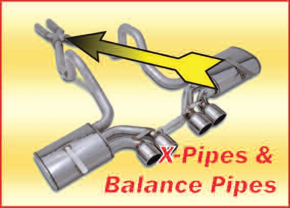 X-pipes and crossover tubes allow a measure of muffler flowcapacity sharing. This helps reduce backpressure and improves noise reduction.