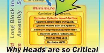 Horsepower Secrets: Cylinder Heads