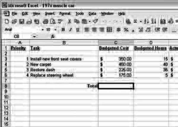 To keep track of expenses, both chronological and financial, you'll want to use a spreadsheet. Create columns for Priority, Task, Budgeted (or expected) Cost, Budgeted Hours, Actual Cost, and Actual Hours.