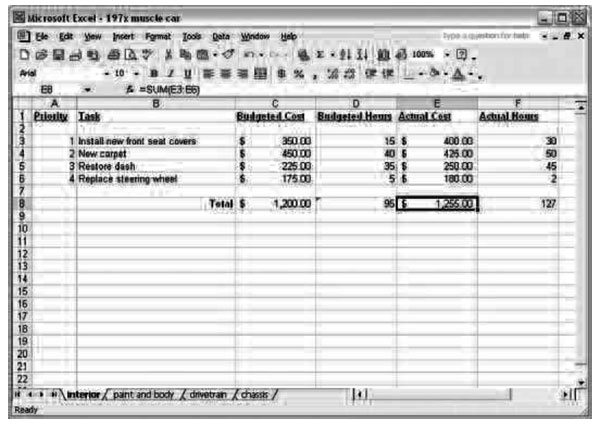 After totaling the budgeted resources and the actual resources, you can compare the two and decide whether to reduce the number of tasks in the project or adjust your expectations for the project's end date and total cost.