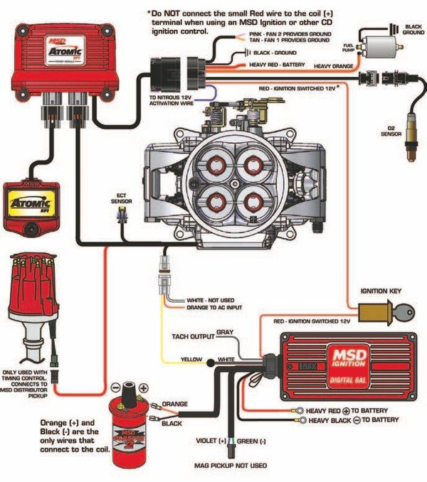 Fig. 5.50. Interfacing the Atomic EFI system with the new MSD ignition components was simple and straightforward. Note that the distributor's magnetic pickup plugs into the ECU and not the ignition box.